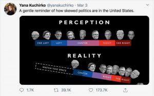 BC Prof's Super Tuesday Tweet Goes Viral